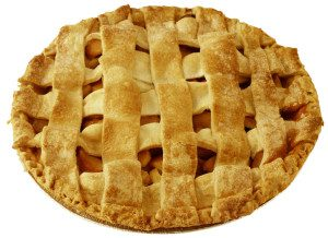 Pie is like the sales of your business